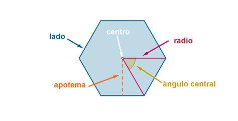 angulo interior de un poligono regular 2 1 elementos de un pol 237 gono regular geometr 237 a de 1 186