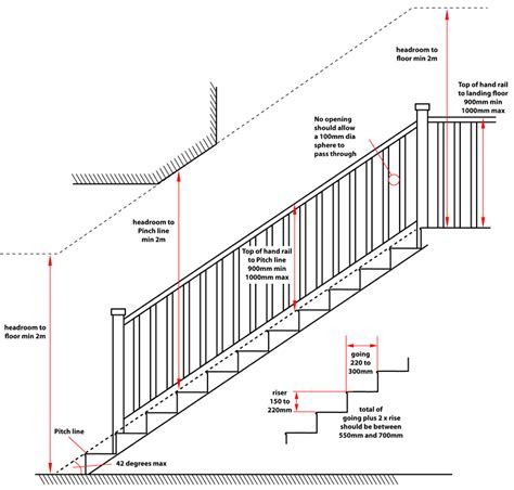 Stair Design Calculator by Staircases Building Regulation And Design Requirements