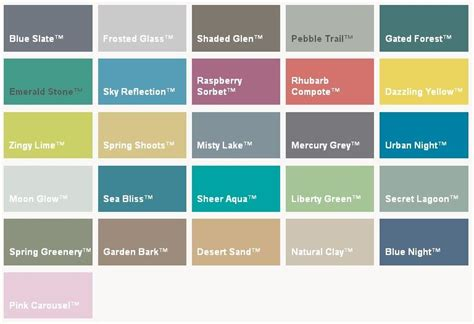 metal paint colors hammerite colour chart side path garden rusted metal