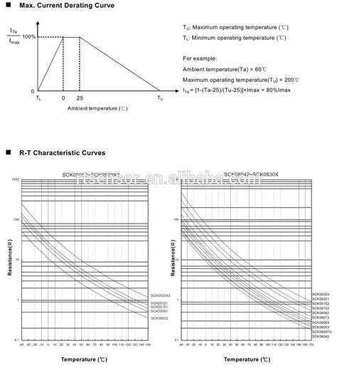 ptc thermistor parameters ntc thermistor r t curve 28 images sunlord electronics kerry d wong 187 archive 187