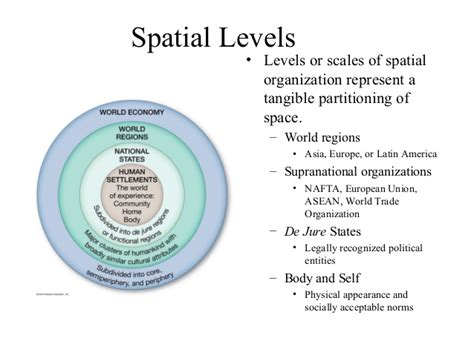 spatial pattern analysis in human geography human geography1