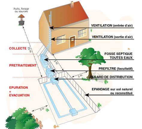 Construire Piscine Beton 1988 by Bureau D 233 Tudes Environnement Et Hydrog 233 Ologie