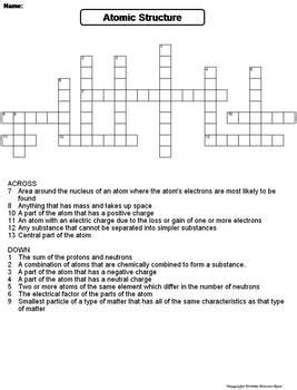 Physical Science Atomic Structure Worksheet by Atomic Structure Worksheet Crossword Puzzle By Science