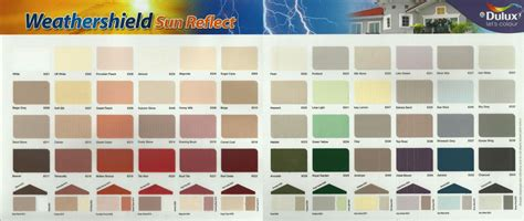 dulux interior paint colour charts brokeasshome