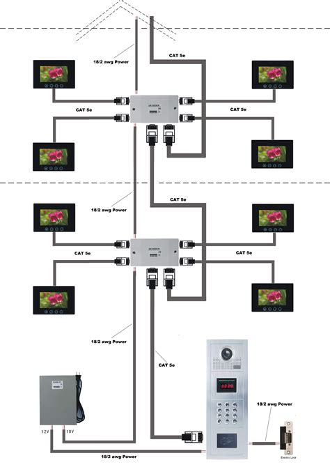intercom systems wiring diagram get free image about