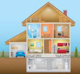 healthy homes radon tn gov