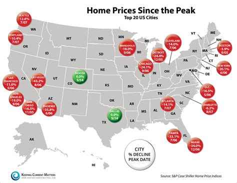 real estate markets back to peak levels with image