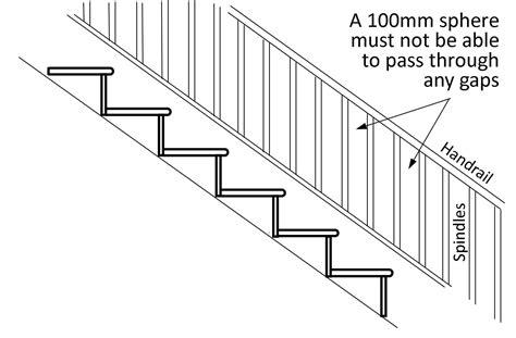 banister regulations regulations explained uk