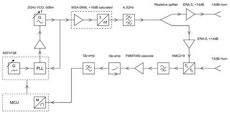 radar sensor circuit diagram circuit and schematics diagram