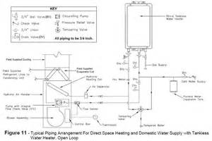 water heater boiler combo water free engine image for user manual