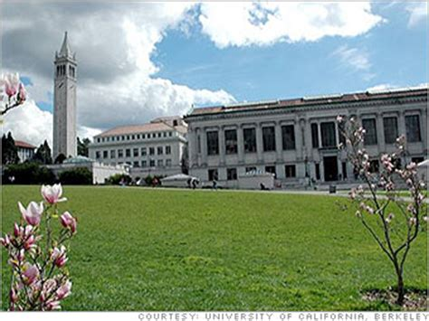 Uc Berkeley Mba International Students Loan by Best For Social Entrepreneurs Of California
