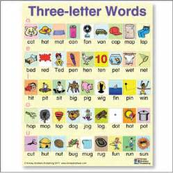 three letter cvc word charts students third and