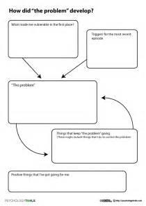 friendly formulation cbt worksheet psychology tools