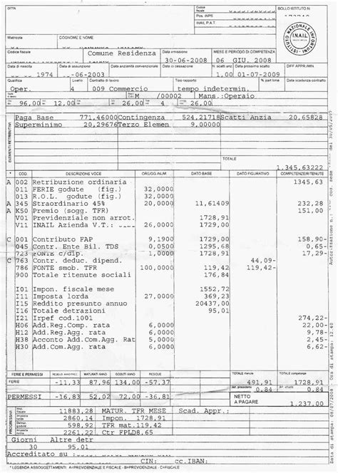 stipendio direttore di banca unicredit come si legge una busta paga come leggere la busta paga