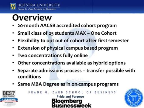 Hybrid Mba Ranking by 2015 Mba Program Overview