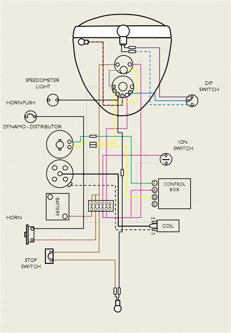 ariel motorcycle wiring diagram wiring diagram schemes