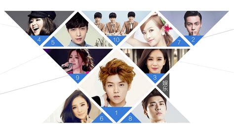 exo film list luhan exo s lay f x s victoria and k drama quot you who
