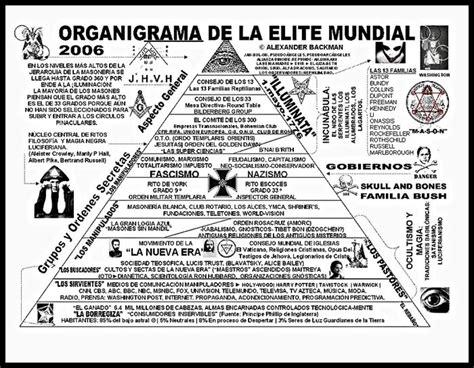 illuminati annunaki benedicto xvi y el consejo de los 12 bloodlines iluminati