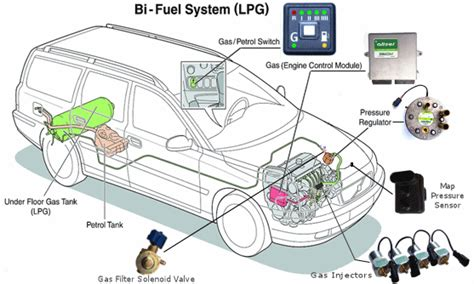 how do layout engines work fuel for thought lpg