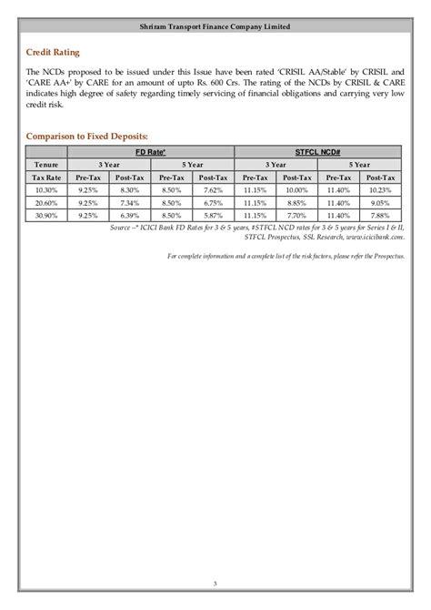 Shriram Transport Finance Letterhead ncd note shriram transport finance company limited