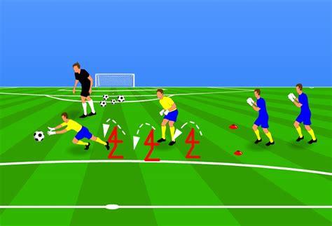 allenamento portiere da calcio attivit 224 portieri topallenatori