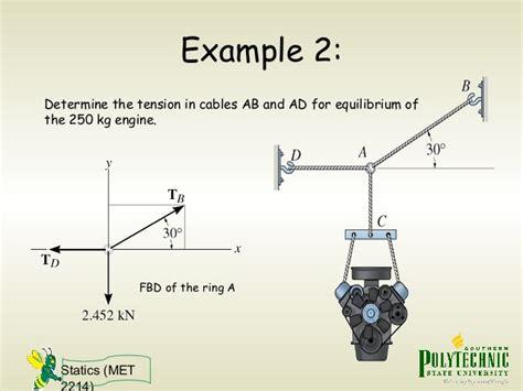 freebody diagrams statics free diagram