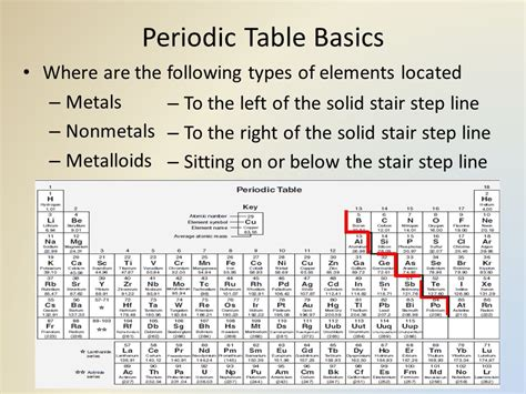 periodic table stair step cp chemistry answer key periodic