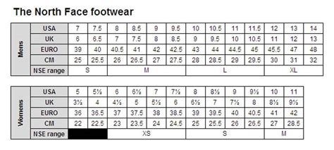 Shoe Size Chart North Face | the north face mens ultra fastpack 2 mid gtx tnfblk dkshdwgr