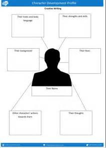 character profile template character development profile template the write path