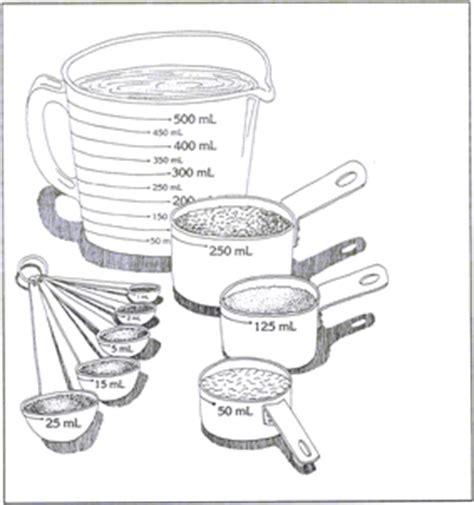 quanti bicchieri sono un litro di acqua consigli salvacucina le unita di misura la cucina di asi