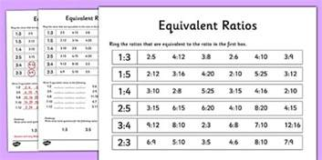 equivalent ratios activity sheet equivalent ratios activity
