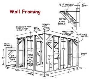 simple roof framing