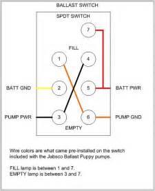 jabsco 18220 1127 ballast puppy reversible ballast switch