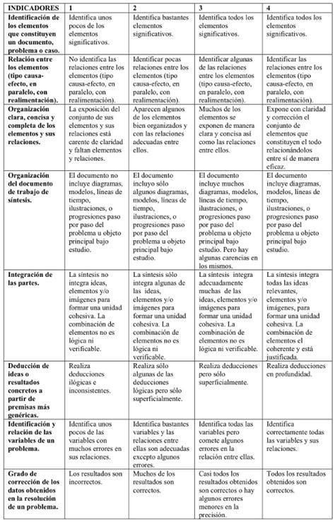 preguntas basicas para obtener informacion personal en ingles garc 237 a garc 237 a