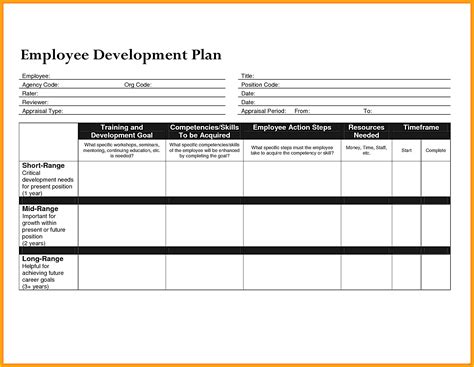 Personal Career Development Plan Career Development Goals Your Career Development Plan Career Career Development Plan Template For Employees