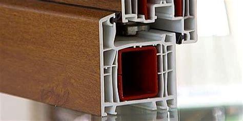 plastikfenster kaufen plastikfenster kaufen preis info f 252 r fenster aus plastik