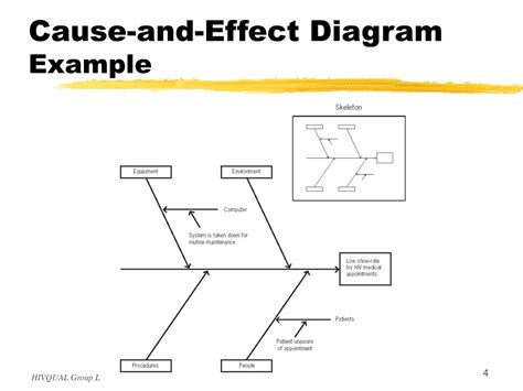 cause and effect diagram template cause and effect diagram related keywords cause and