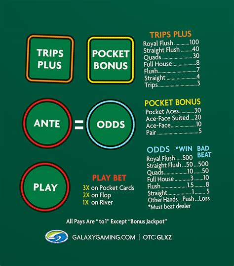 ultimate holdem layout 10 things to know before playing ultimate texas hold em