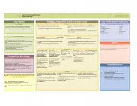 it strategic plan template 3 year strategic plan template tryprodermagenix org