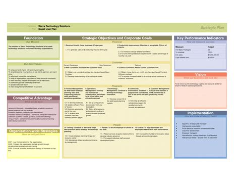 template for strategic planning strategic plan template tryprodermagenix org