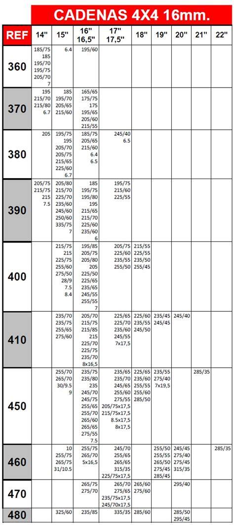 cadenas para auto aro 16 comprar cadenas rombo carpriss 4x4 aro flexible consulte