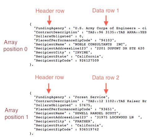 javascript format date xml use google refine to export json berkeley advanced media