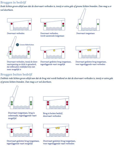 scheepvaart signalen vlot en veilig door brug en sluis varen doe je samen