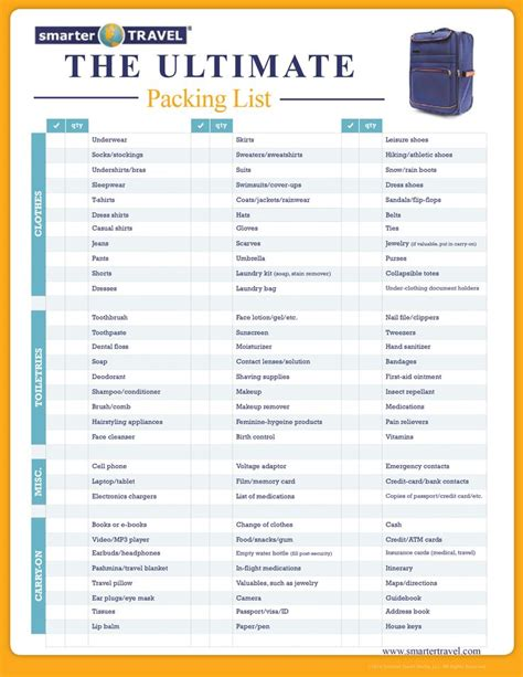 best 25 vacation checklist ideas on vacation