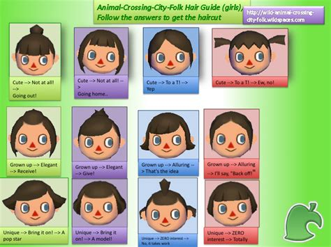 hairstyles animal crossing all hairstyles for animal crossing new leaf animal