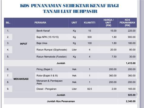 Racun Furadan Malaysia taklimat kenaf lktn
