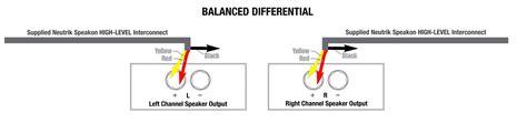neutrik nl2fc wiring diagram wiring diagram and schematics