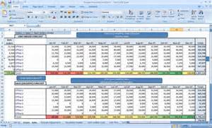 Business Excel Templates Ms Excel Budget Templates Company Budgeting