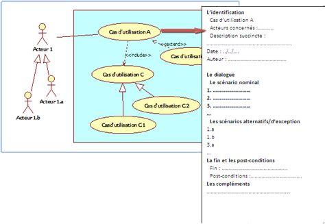 diagramme de cas d utilisation exercice corrigé pdf la description textuelle d un cas d utilisation d 233 butez