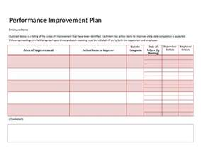 performance discussion template 41 free performance improvement plan templates exles